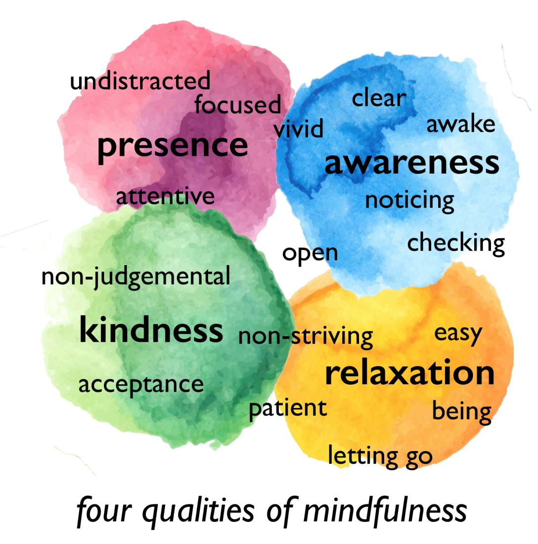 Using the power of mindfulness to alleviate depression